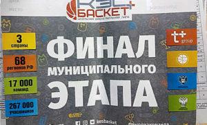 Финал муниципального этапа КЭС баскет